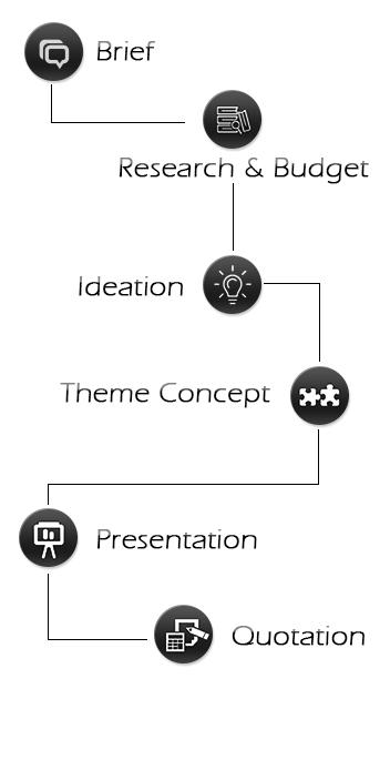 design+_